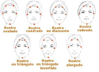 Un tipo de anteojo para cada tipo de rostro optica lof for Tipos cara